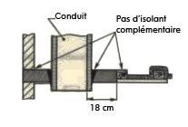 Les tubages arts chemin es - Conduit de cheminee reglementation ...